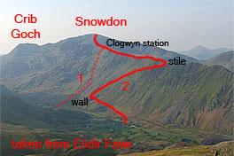 descent from Snowdon